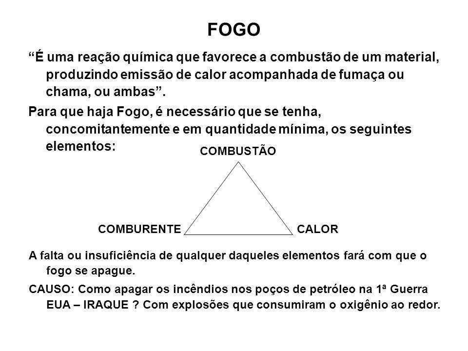 FOGO É uma reação química que favorece a combustão de um material, produzindo emissão de calor acompanhada de fumaça ou chama, ou ambas. Para que haja
