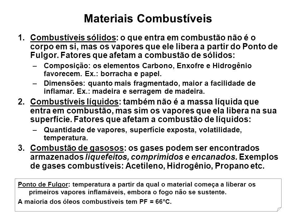 Materiais Combustíveis 1.Combustíveis sólidos: o que entra em combustão não é o corpo em si, mas os vapores que ele libera a partir do Ponto de Fulgor