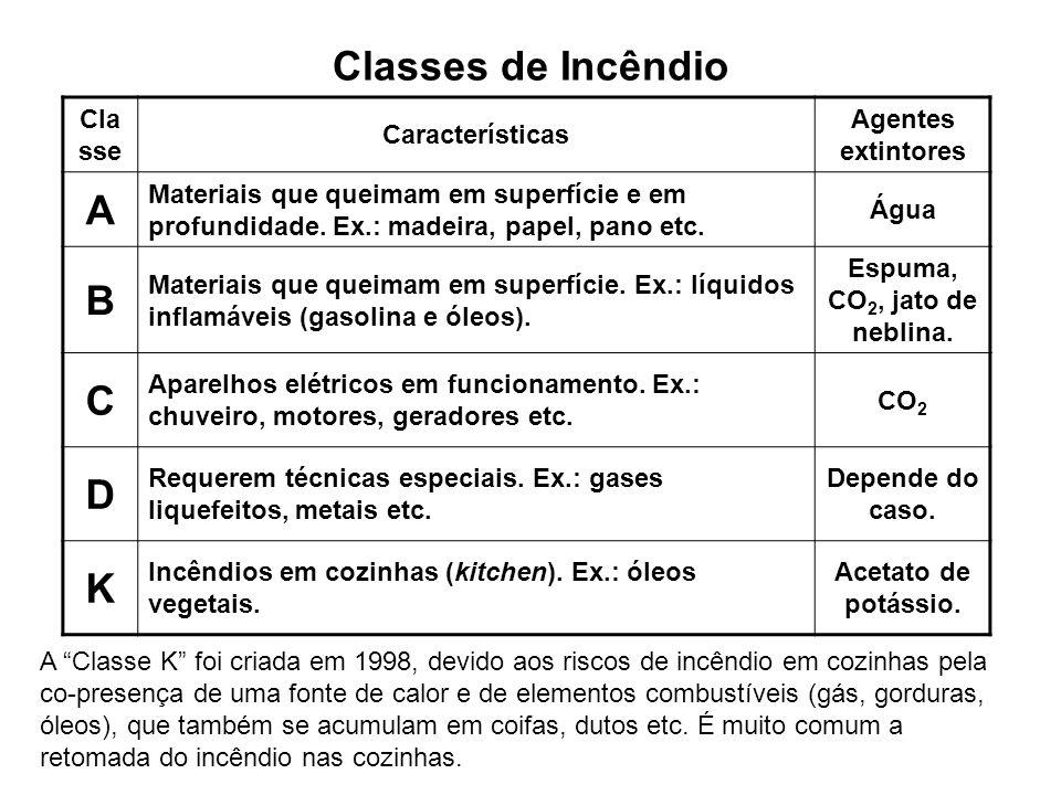 Classes de Incêndio Cla sse Características Agentes extintores A Materiais que queimam em superfície e em profundidade. Ex.: madeira, papel, pano etc.