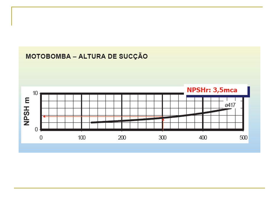 Analisando-se a curva característica abaixo, temos um NPSHr de 4,95 mca.