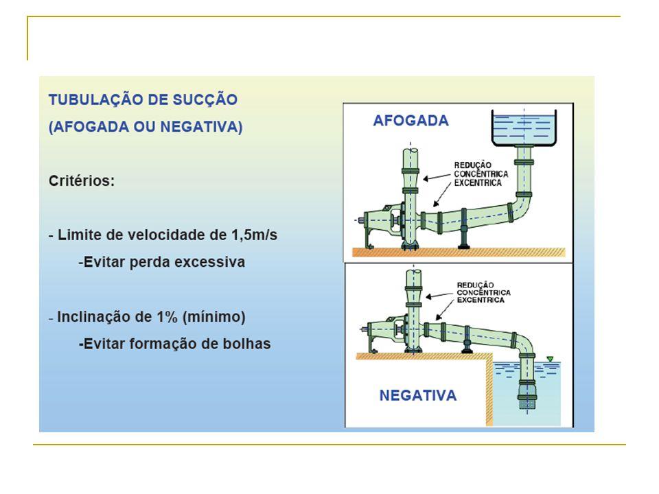 O fenômeno de cavitação, geralmente propicia os seguintes problemas: 1º erosão 2º vibrações 3º diminuição do rendimento 4o diminuição do tempo vida da bomba...
