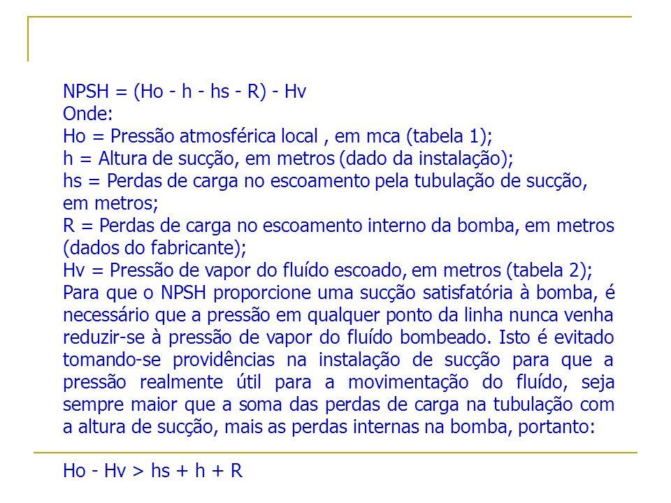 NPSH = (Ho - h - hs - R) - Hv Onde: Ho = Pressão atmosférica local, em mca (tabela 1); h = Altura de sucção, em metros (dado da instalação); hs = Perd