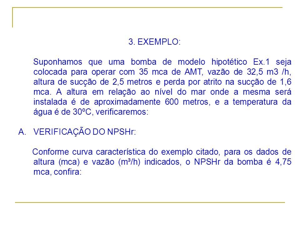3. EXEMPLO: Suponhamos que uma bomba de modelo hipotético Ex.1 seja colocada para operar com 35 mca de AMT, vazão de 32,5 m3 /h, altura de sucção de 2