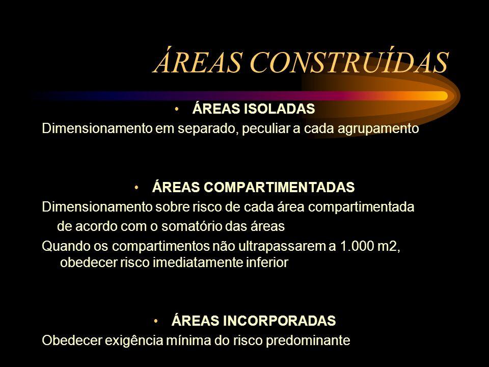 ÁREAS CONSTRUÍDAS ÁREAS ISOLADAS Dimensionamento em separado, peculiar a cada agrupamento ÁREAS COMPARTIMENTADAS Dimensionamento sobre risco de cada á
