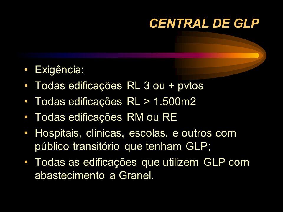 CENTRAL DE GLP Exigência: Todas edificações RL 3 ou + pvtos Todas edificações RL > 1.500m2 Todas edificações RM ou RE Hospitais, clínicas, escolas, e