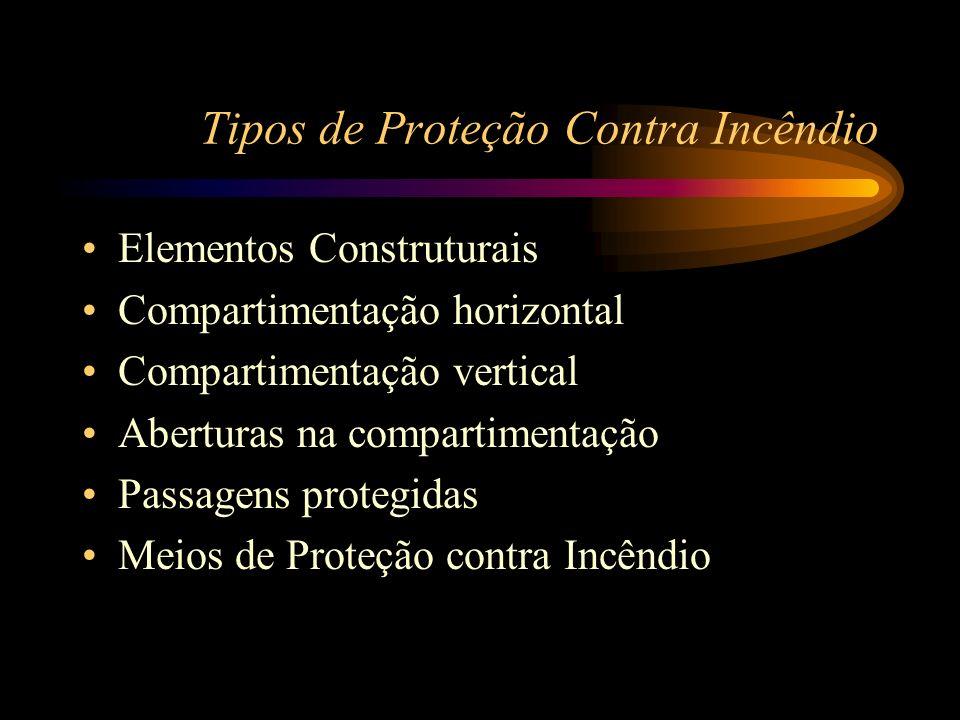 Tipos de Proteção Contra Incêndio Elementos Construturais Compartimentação horizontal Compartimentação vertical Aberturas na compartimentação Passagen