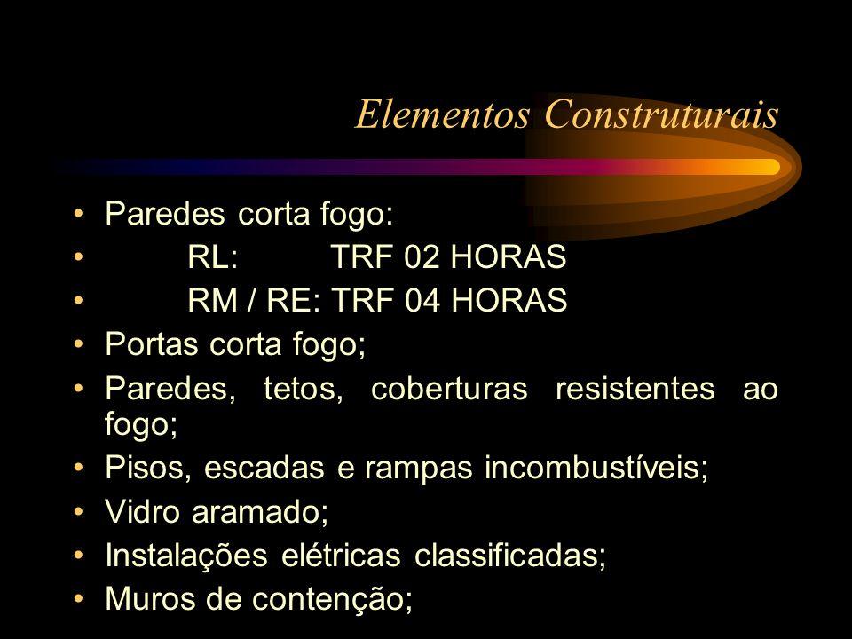 Elementos Construturais Paredes corta fogo: RL: TRF 02 HORAS RM / RE: TRF 04 HORAS Portas corta fogo; Paredes, tetos, coberturas resistentes ao fogo;