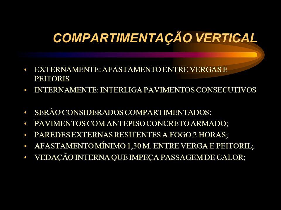 COMPARTIMENTAÇÃO VERTICAL EXTERNAMENTE: AFASTAMENTO ENTRE VERGAS E PEITORIS INTERNAMENTE: INTERLIGA PAVIMENTOS CONSECUTIVOS SERÃO CONSIDERADOS COMPART