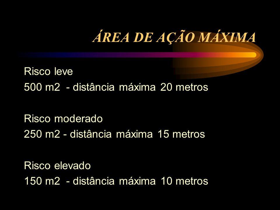 ÁREA DE AÇÃO MÁXIMA Risco leve 500 m2 - distância máxima 20 metros Risco moderado 250 m2 - distância máxima 15 metros Risco elevado 150 m2 - distância