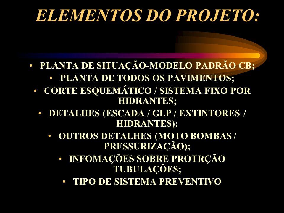 ELEMENTOS DO PROJETO: PLANTA DE SITUAÇÃO-MODELO PADRÃO CB; PLANTA DE TODOS OS PAVIMENTOS; CORTE ESQUEMÁTICO / SISTEMA FIXO POR HIDRANTES; DETALHES (ES