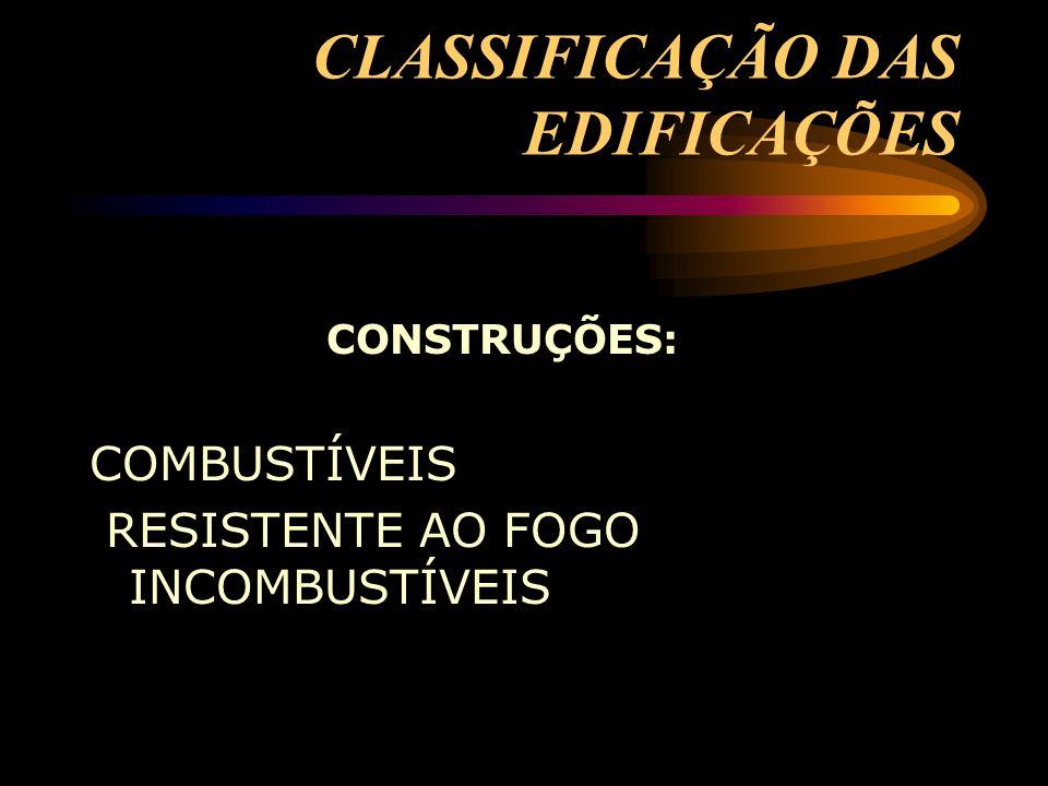 POSTOS DE ABASTECIMENTO DE COMBUSTÍVEL CONSTRUÇÃO INCOMBUSTÍVEL OU RESISTENTES AO FOGO POR 2 HORAS TANQUES SUBTERRÂNEOS BOMBAS – AFASTAMENTOS – RECUOS PROTEÇÃO – PQS 12 Kg – C/ ILHA C/ 03 BOMBAS SINALIZAÇÃO ACIMA DE 05 TORRES DE BOMBAS – PQS 30 Kg