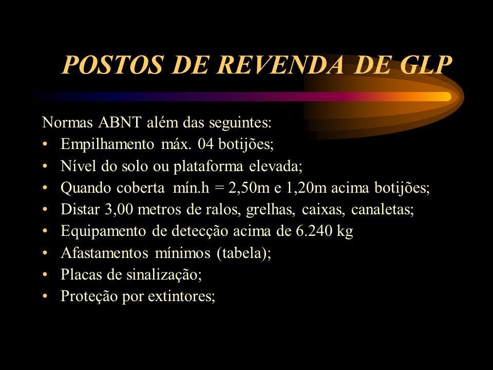 POSTOS DE REVENDA DE GLP Normas ABNT além das seguintes: Empilhamento máx. 04 botijões; Nível do solo ou plataforma elevada; Quando coberta mín.h = 2,
