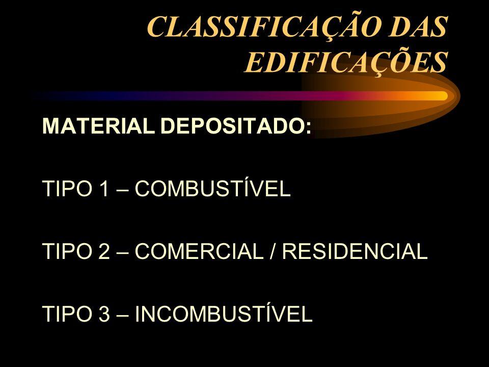 CLASSIFICAÇÃO DAS EDIFICAÇÕES MATERIAL DEPOSITADO: TIPO 1 – COMBUSTÍVEL TIPO 2 – COMERCIAL / RESIDENCIAL TIPO 3 – INCOMBUSTÍVEL