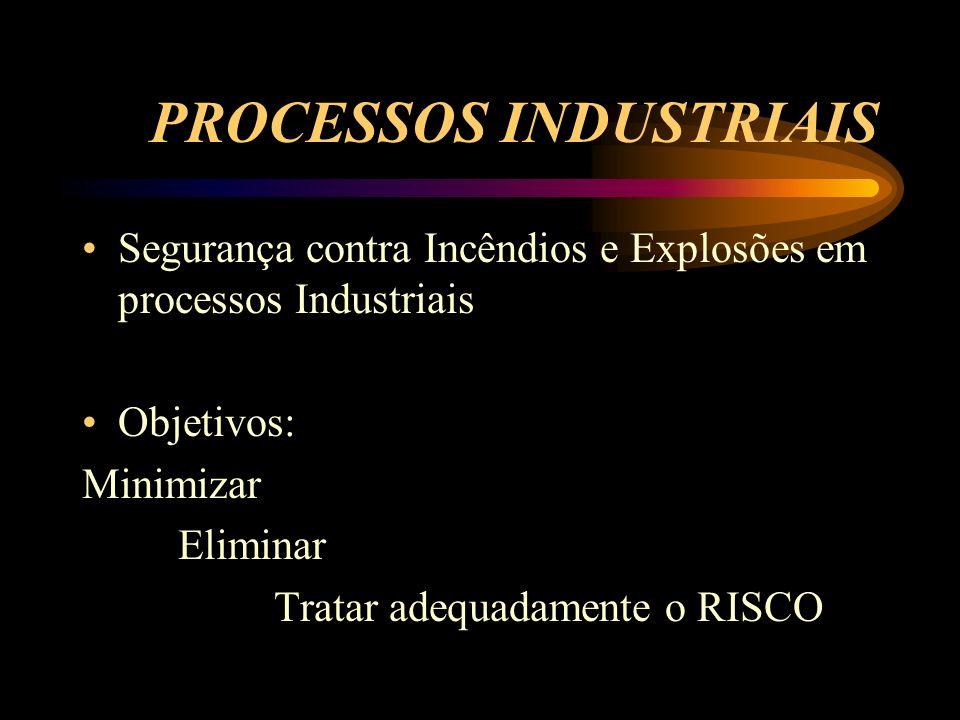 PROCESSOS INDUSTRIAIS Segurança contra Incêndios e Explosões em processos Industriais Objetivos: Minimizar Eliminar Tratar adequadamente o RISCO