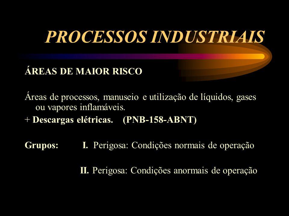 PROCESSOS INDUSTRIAIS ÁREAS DE MAIOR RISCO Áreas de processos, manuseio e utilização de líquidos, gases ou vapores inflamáveis. + Descargas elétricas.