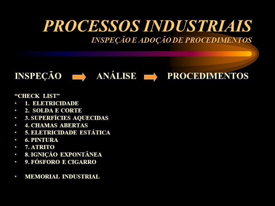 PROCESSOS INDUSTRIAIS INSPEÇÃO E ADOÇÃO DE PROCEDIMENTOS INSPEÇÃO ANÁLISE PROCEDIMENTOS CHECK LIST 1. ELETRICIDADE 2. SOLDA E CORTE 3. SUPERFÍCIES AQU