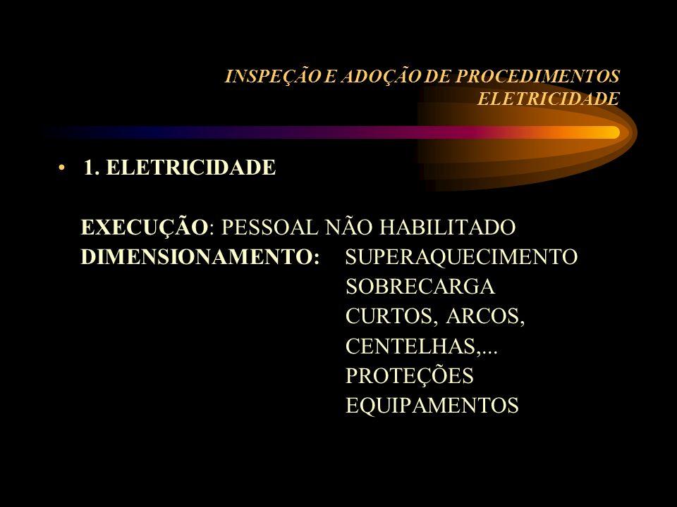 INSPEÇÃO E ADOÇÃO DE PROCEDIMENTOS ELETRICIDADE 1. ELETRICIDADE EXECUÇÃO: PESSOAL NÃO HABILITADO DIMENSIONAMENTO: SUPERAQUECIMENTO SOBRECARGA CURTOS,