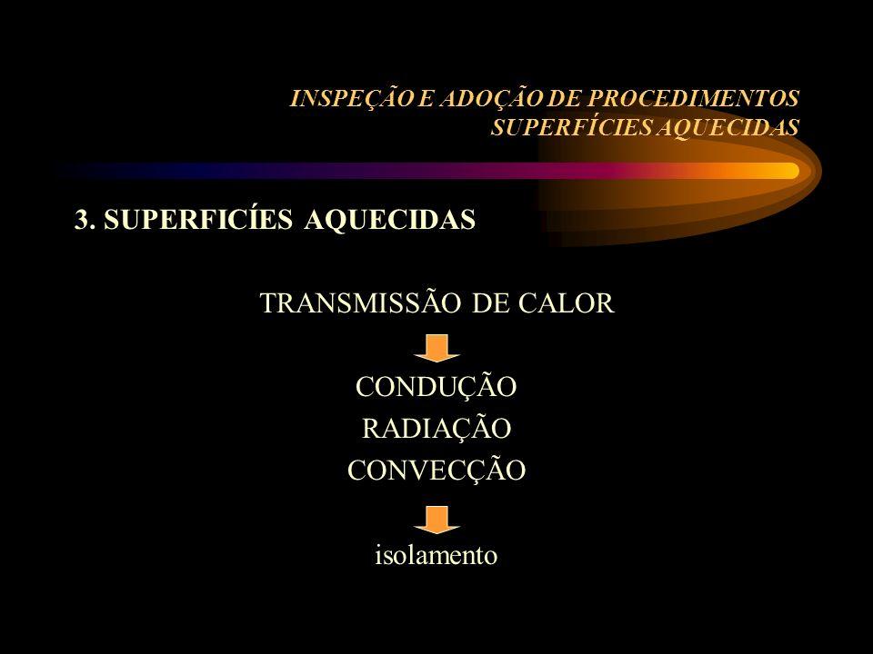 INSPEÇÃO E ADOÇÃO DE PROCEDIMENTOS SUPERFÍCIES AQUECIDAS 3. SUPERFICÍES AQUECIDAS TRANSMISSÃO DE CALOR CONDUÇÃO RADIAÇÃO CONVECÇÃO isolamento