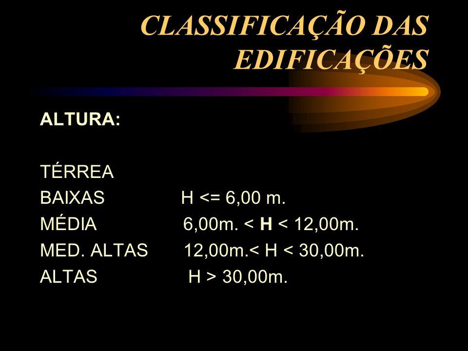 CLASSIFICAÇÃO DAS EDIFICAÇÕES ALTURA: TÉRREA BAIXAS H <= 6,00 m. MÉDIA 6,00m. < H < 12,00m. MED. ALTAS 12,00m.< H < 30,00m. ALTAS H > 30,00m.