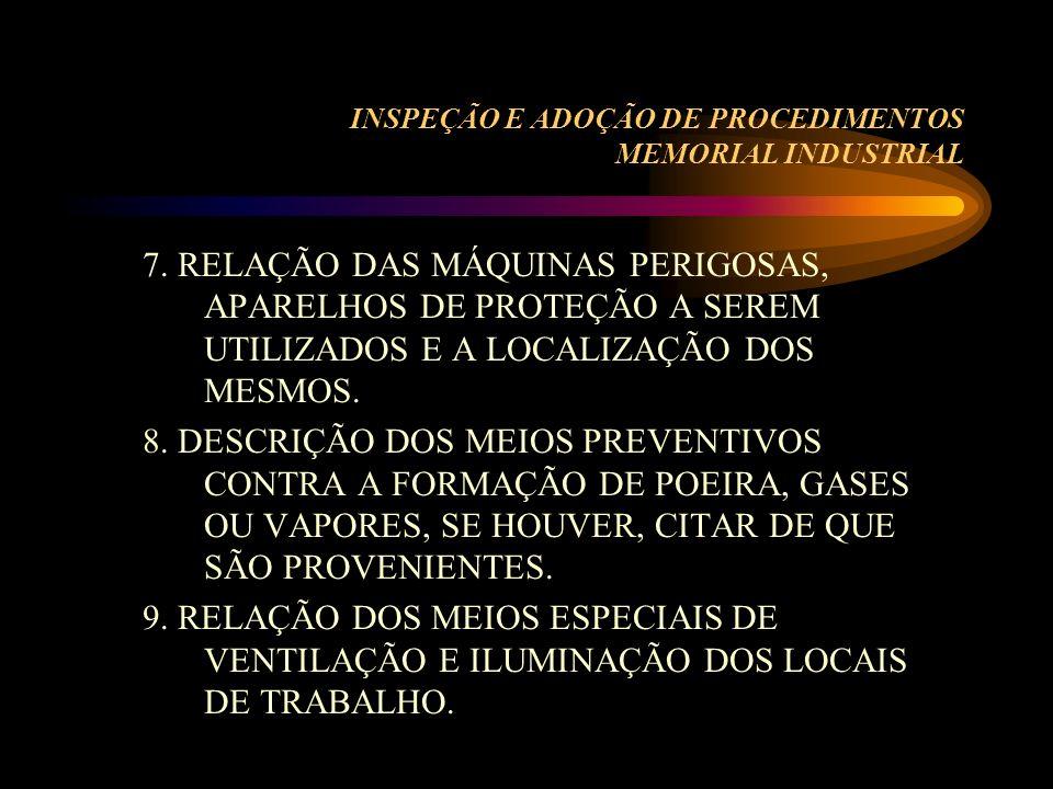 INSPEÇÃO E ADOÇÃO DE PROCEDIMENTOS MEMORIAL INDUSTRIAL 7. RELAÇÃO DAS MÁQUINAS PERIGOSAS, APARELHOS DE PROTEÇÃO A SEREM UTILIZADOS E A LOCALIZAÇÃO DOS