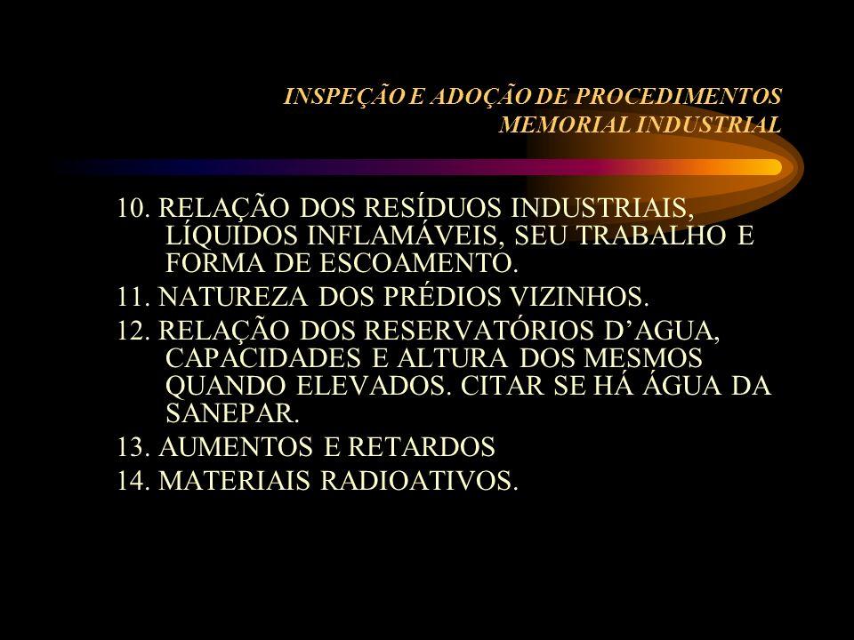 INSPEÇÃO E ADOÇÃO DE PROCEDIMENTOS MEMORIAL INDUSTRIAL 10. RELAÇÃO DOS RESÍDUOS INDUSTRIAIS, LÍQUIDOS INFLAMÁVEIS, SEU TRABALHO E FORMA DE ESCOAMENTO.