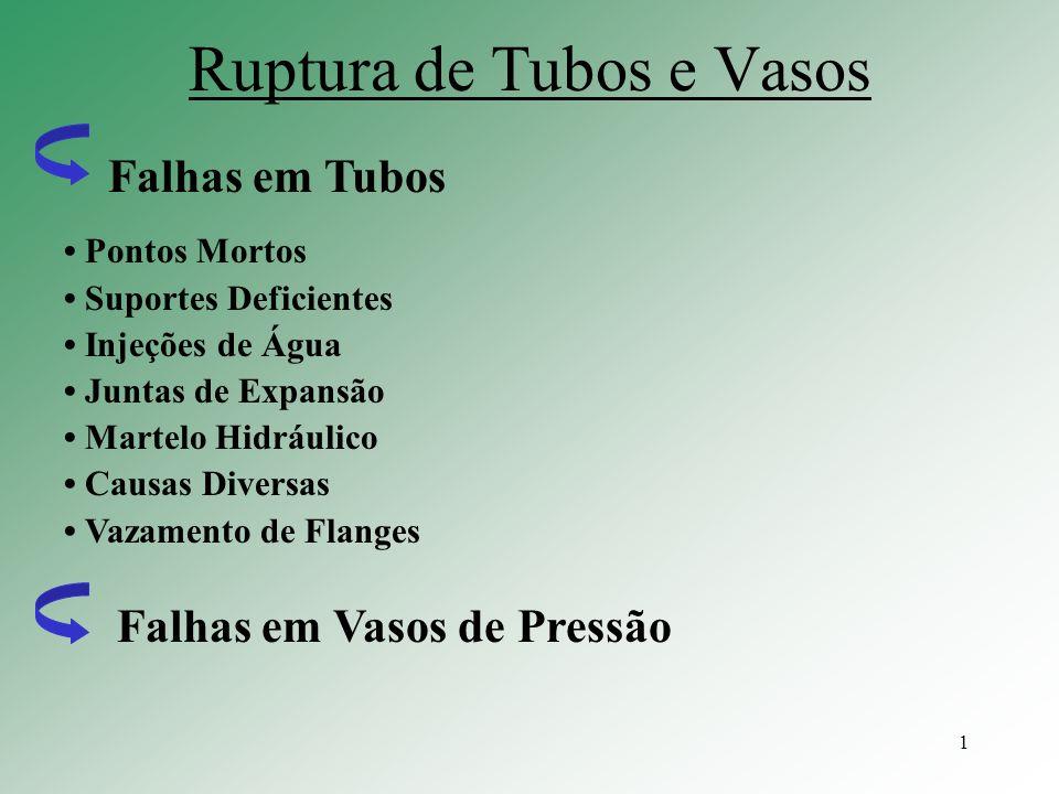 1 Ruptura de Tubos e Vasos Falhas em Tubos Pontos Mortos Suportes Deficientes Injeções de Água Juntas de Expansão Martelo Hidráulico Causas Diversas V
