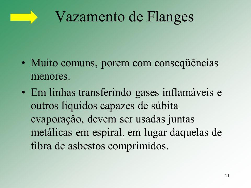 11 Vazamento de Flanges Muito comuns, porem com conseqüências menores. Em linhas transferindo gases inflamáveis e outros líquidos capazes de súbita ev