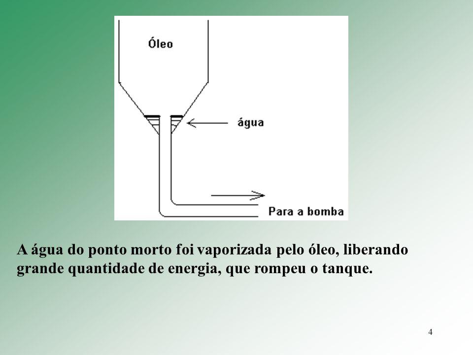5 Juntas de Expansão Equipamentos que servem para reduzir a força de pressão de gases em expansão nos equipamentos.