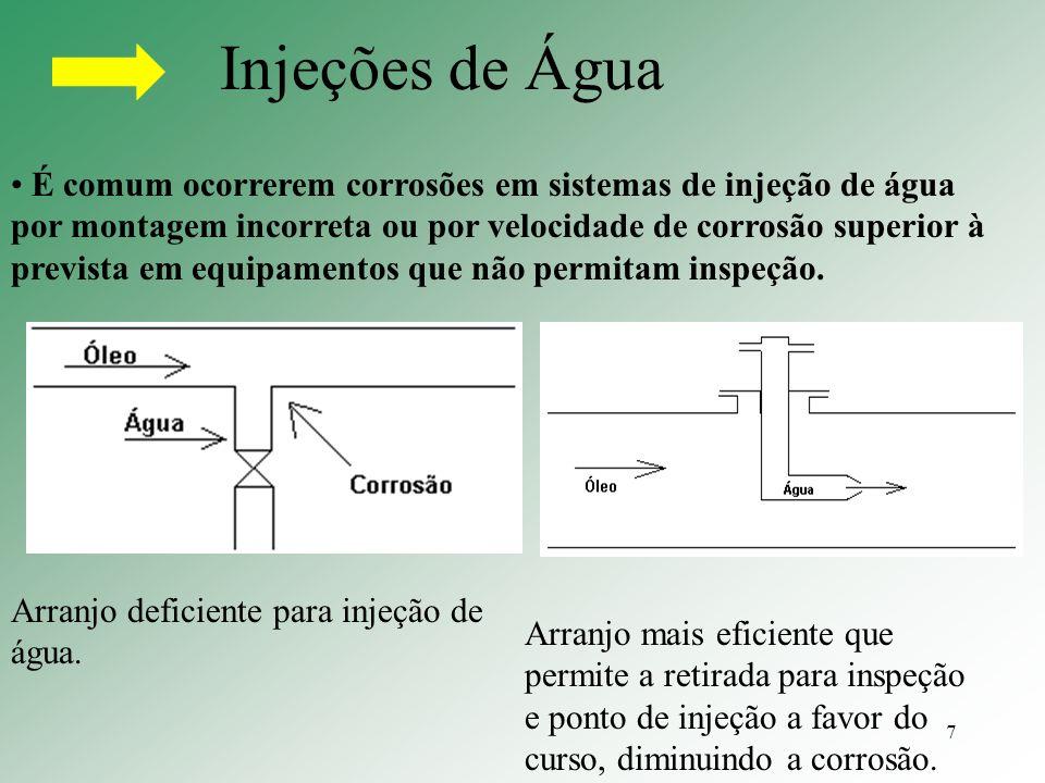 7 Injeções de Água É comum ocorrerem corrosões em sistemas de injeção de água por montagem incorreta ou por velocidade de corrosão superior à prevista