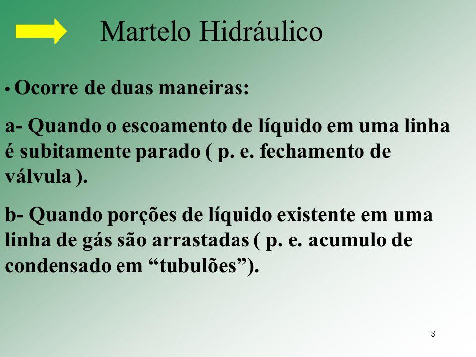 8 Martelo Hidráulico Ocorre de duas maneiras: a- Quando o escoamento de líquido em uma linha é subitamente parado ( p. e. fechamento de válvula ). b-