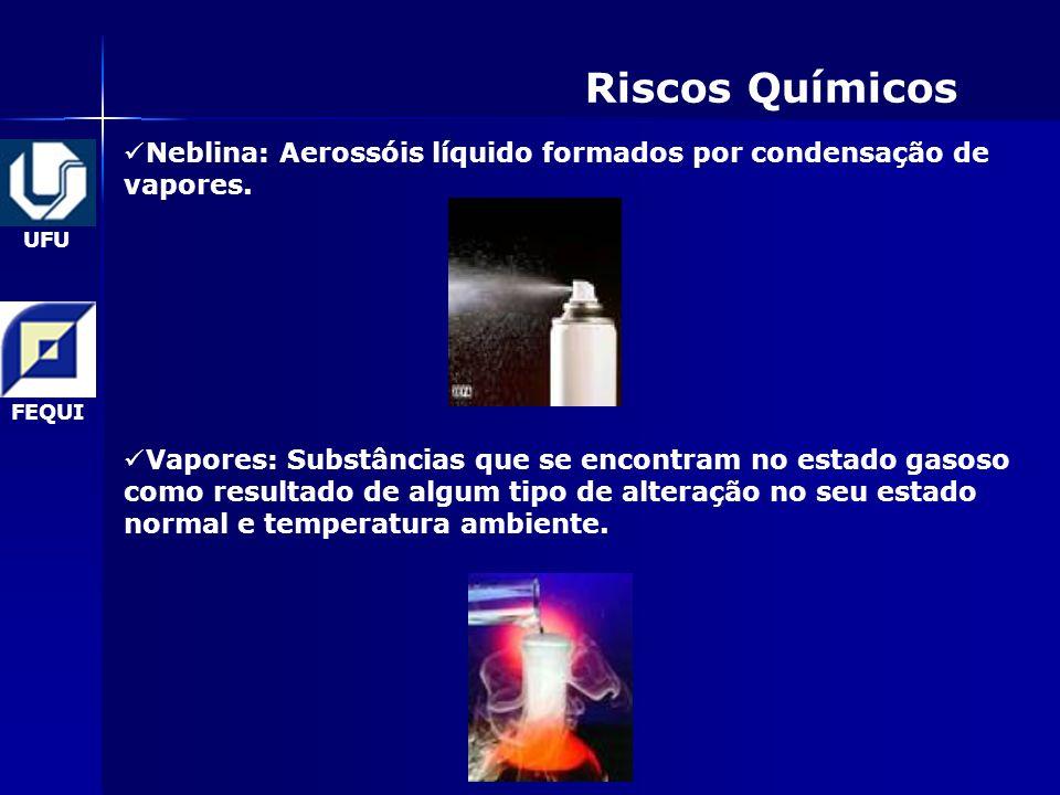 UFU FEQUI Riscos Químicos Neblina: Aerossóis líquido formados por condensação de vapores.
