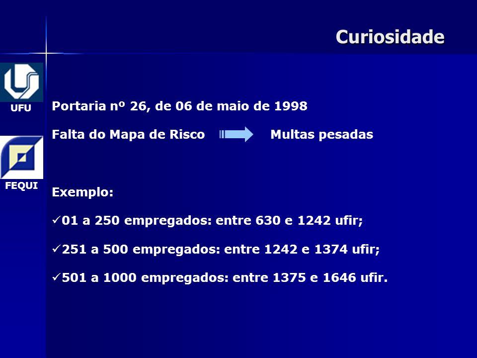 26 Curiosidade UFU FEQUI Portaria nº 26, de 06 de maio de 1998 Falta do Mapa de Risco Multas pesadas Exemplo: 01 a 250 empregados: entre 630 e 1242 ufir; 251 a 500 empregados: entre 1242 e 1374 ufir; 501 a 1000 empregados: entre 1375 e 1646 ufir.