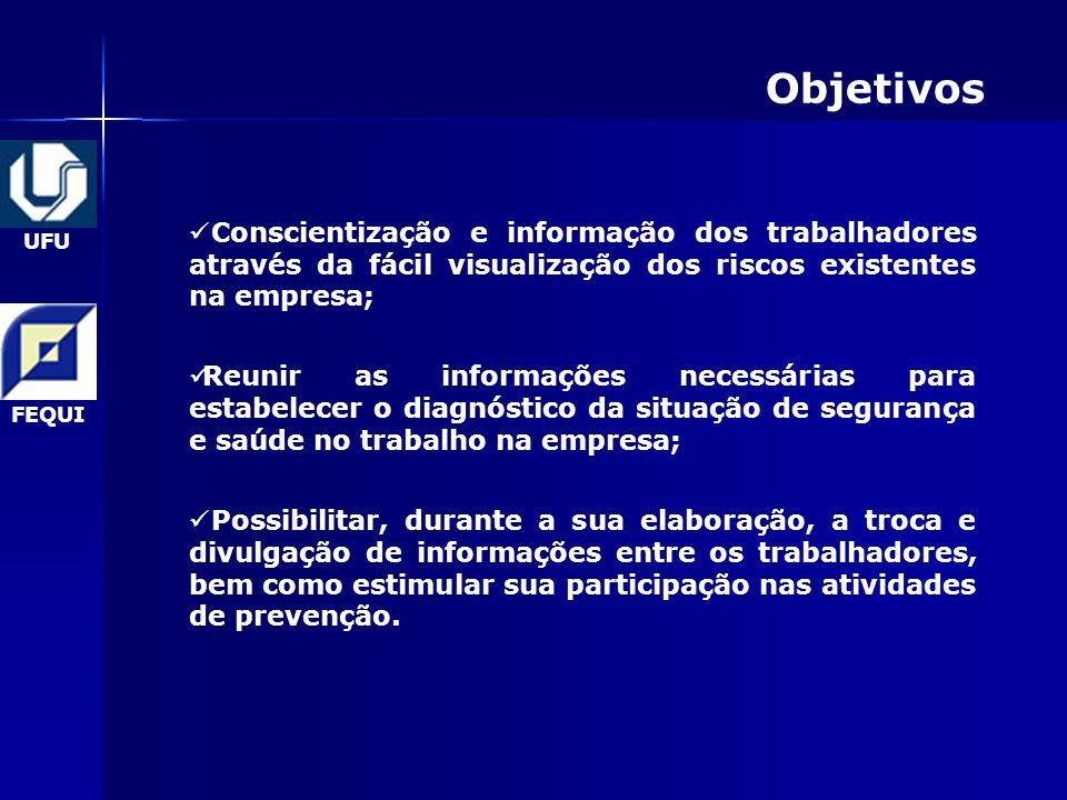 UFU FEQUI Como elaborar Conhecer o processo de trabalho no local analisado; Identificar os riscos existentes no local analisado; Identificar as medidas preventivas existentes e sua eficácia.