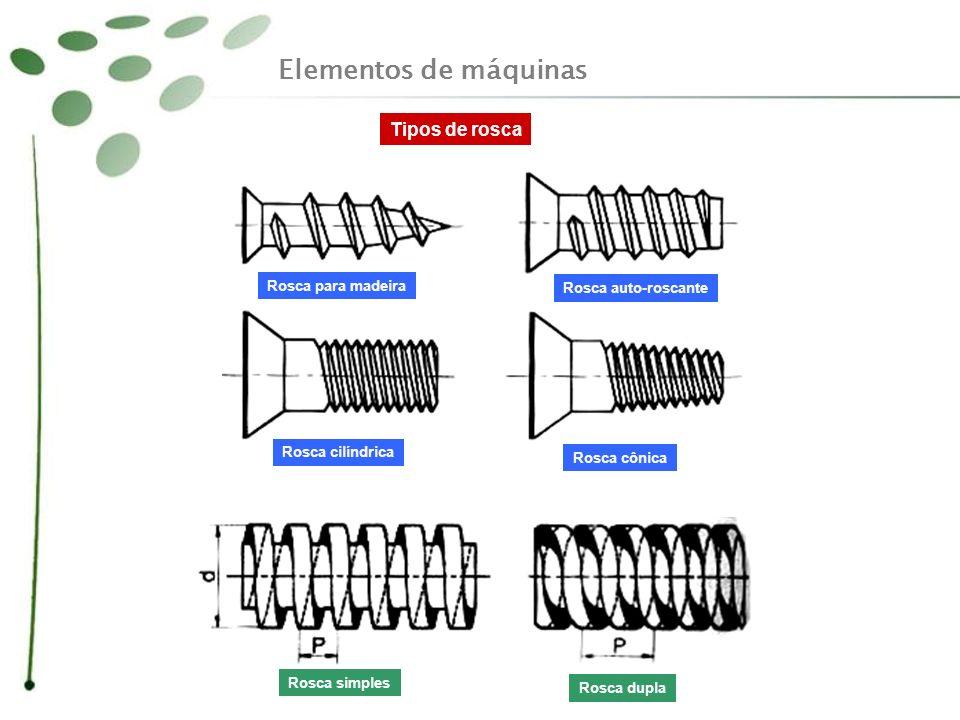 Elementos de máquinas Tipos de rosca Rosca para madeira Rosca cilíndrica Rosca auto-roscante Rosca cônica Rosca simples Rosca dupla