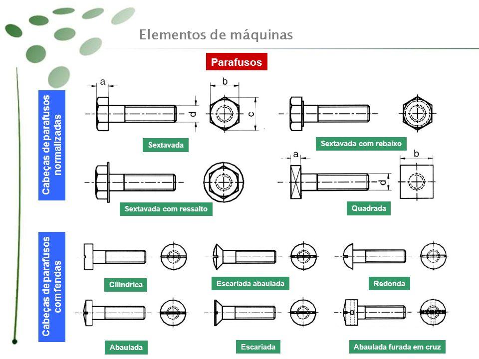 Elementos de máquinas Parafusos Cabeças de parafusos normalizadas Cabeças de parafusos com fendas Sextavada Sextavada com rebaixo Sextavada com ressal