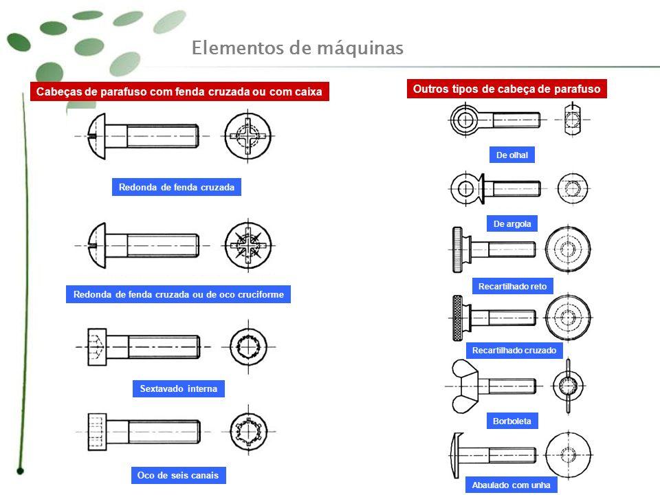 Elementos de máquinas Cabeças de parafuso com fenda cruzada ou com caixa Redonda de fenda cruzada Redonda de fenda cruzada ou de oco cruciforme Sextav
