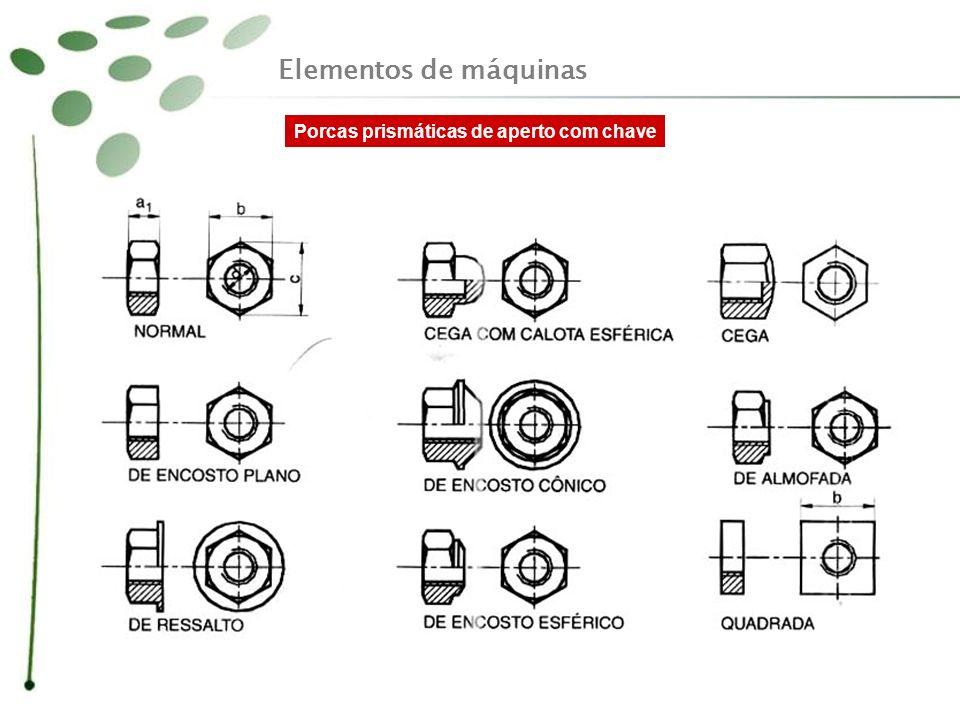 Elementos de máquinas Porcas prismáticas de aperto com chave
