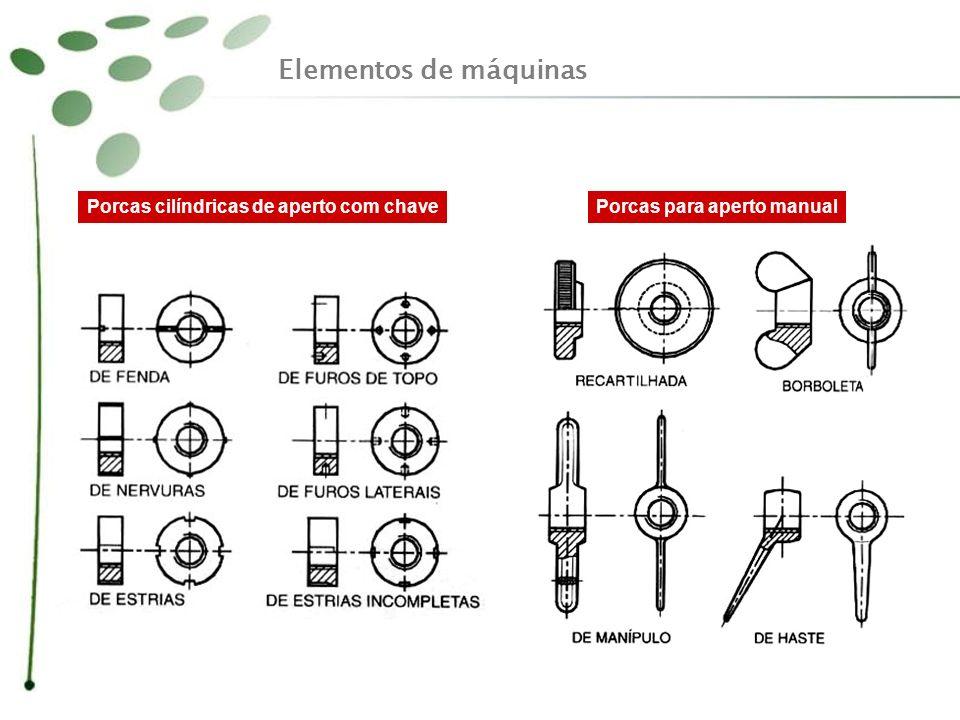 Elementos de máquinas Porcas cilíndricas de aperto com chavePorcas para aperto manual