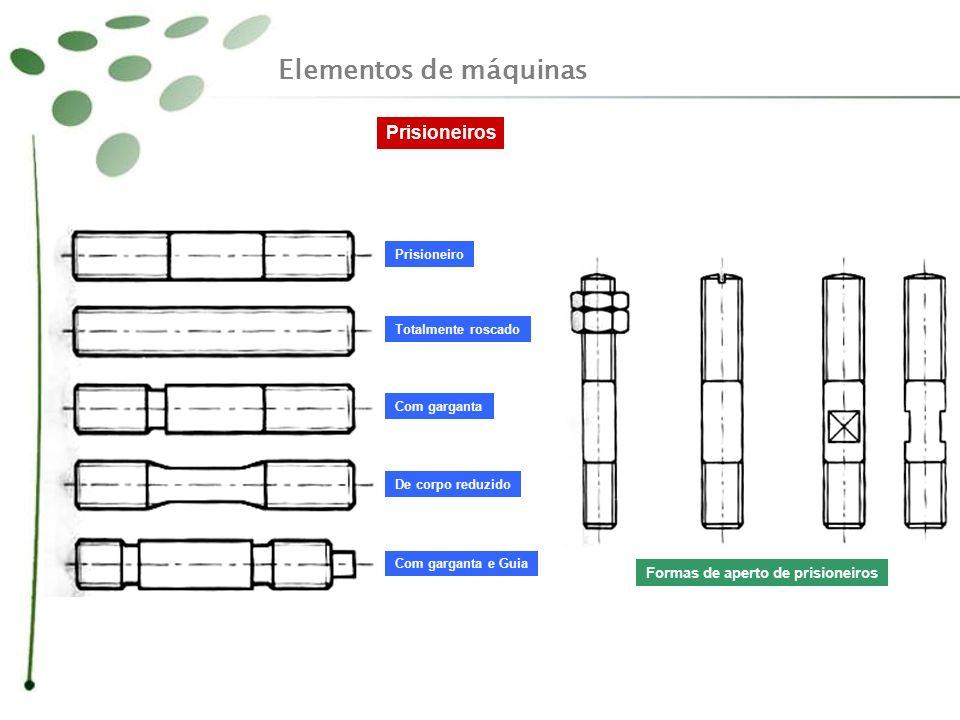 Elementos de máquinas Prisioneiros Prisioneiro Totalmente roscado Com garganta De corpo reduzido Com garganta e Guia Formas de aperto de prisioneiros
