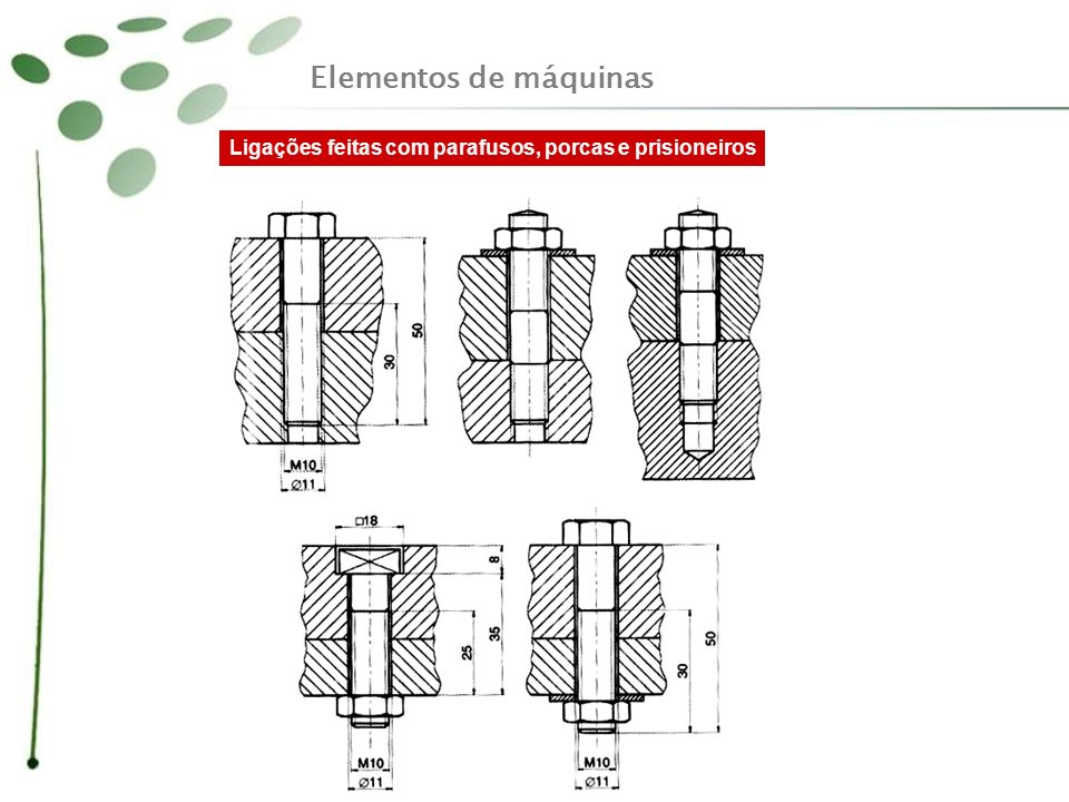 Elementos de máquinas Ligações feitas com parafusos, porcas e prisioneiros