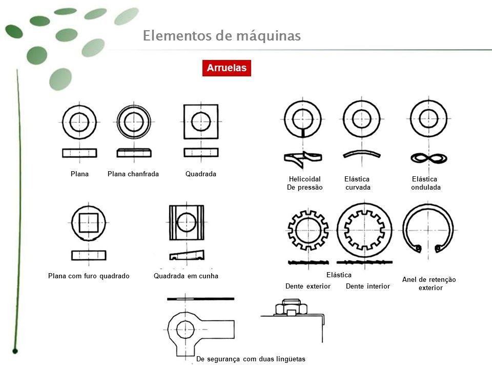 Elementos de máquinas Arruelas PlanaPlana chanfradaQuadrada Helicoidal De pressão Elástica curvada Elástica ondulada Plana com furo quadradoQuadrada e