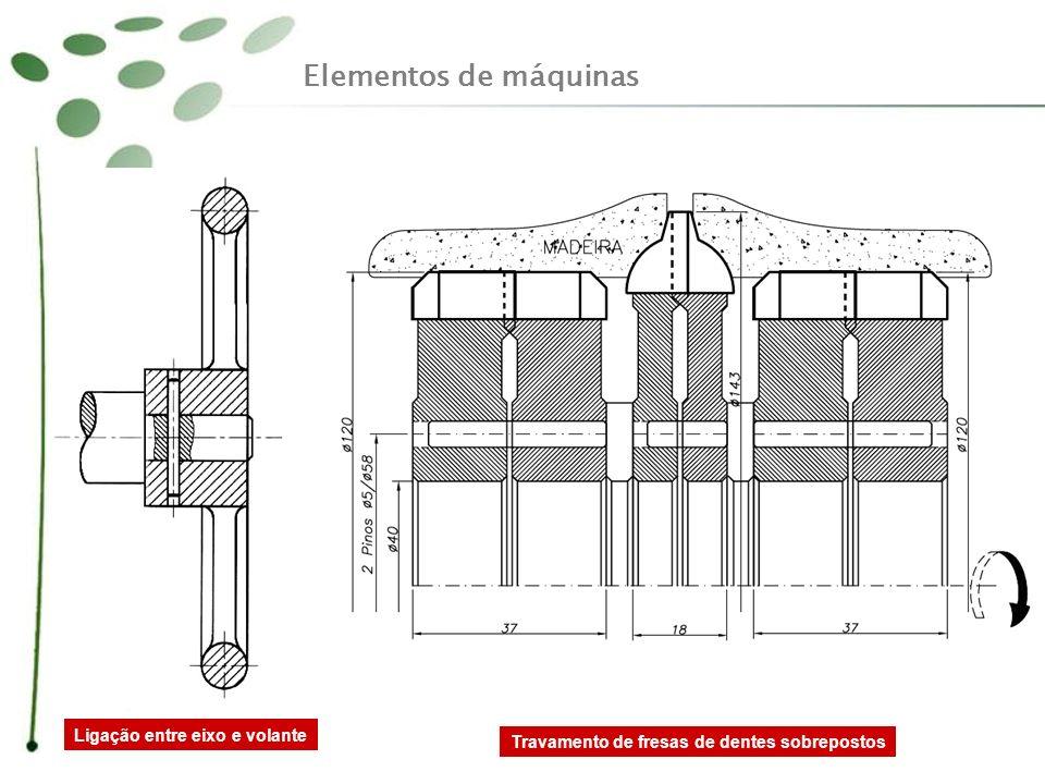 Elementos de máquinas Ligação entre eixo e volante Travamento de fresas de dentes sobrepostos