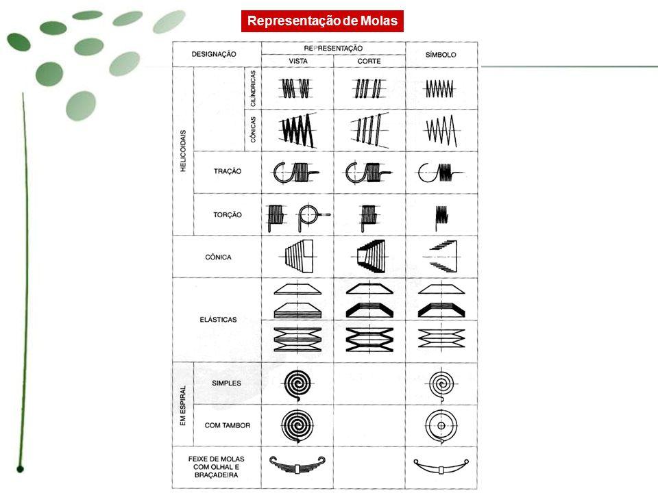 Elementos de máquinas Representação de Molas