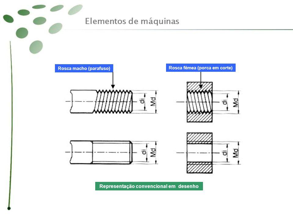 Elementos de máquinas Rosca macho (parafuso) Rosca fêmea (porca em corte) Representação convencional em desenho