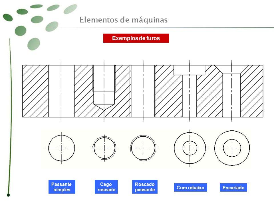 Elementos de máquinas Exemplos de furos Passante simples Cego roscado Roscado passante Com rebaixoEscariado