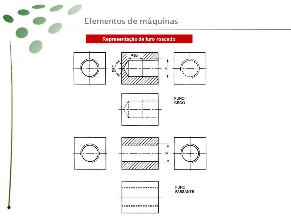 Elementos de máquinas Representação de furo roscado