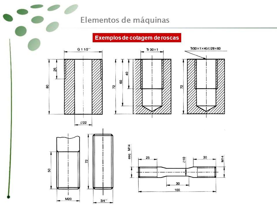 Elementos de máquinas Exemplos de cotagem de roscas