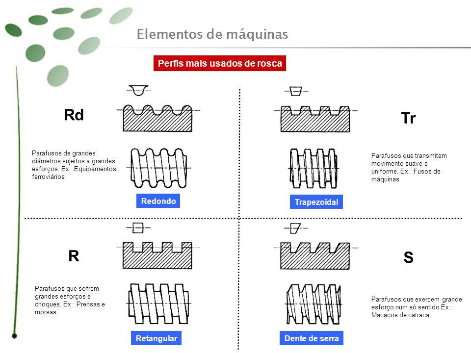 Elementos de máquinas Perfis mais usados de rosca Redondo Retangular Trapezoidal Dente de serra Rd Tr R S Parafusos de grandes diâmetros sujeitos a gr