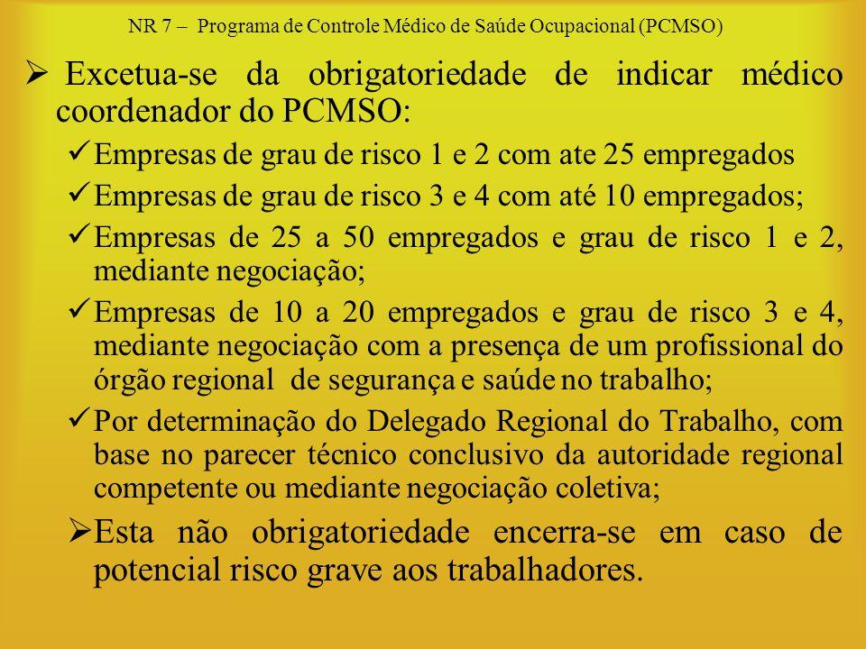 NR 7 – Programa de Controle Médico de Saúde Ocupacional (PCMSO) Excetua-se da obrigatoriedade de indicar médico coordenador do PCMSO: Empresas de grau