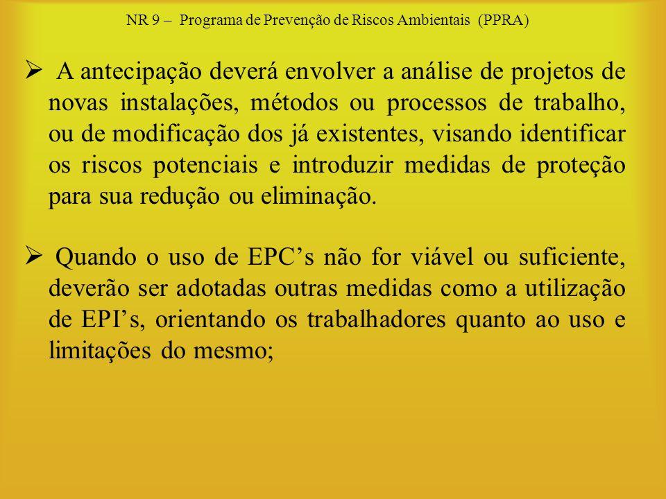 NR 9 – Programa de Prevenção de Riscos Ambientais (PPRA) A antecipação deverá envolver a análise de projetos de novas instalações, métodos ou processo